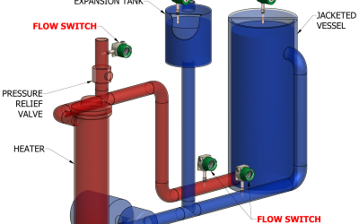 Thermal Mass Flow Products and Applications